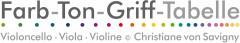 Farb-Ton-Griff-Tabelle Violoncello Viola Violine Christiane von Savigny Logo (DPMA, 2020)